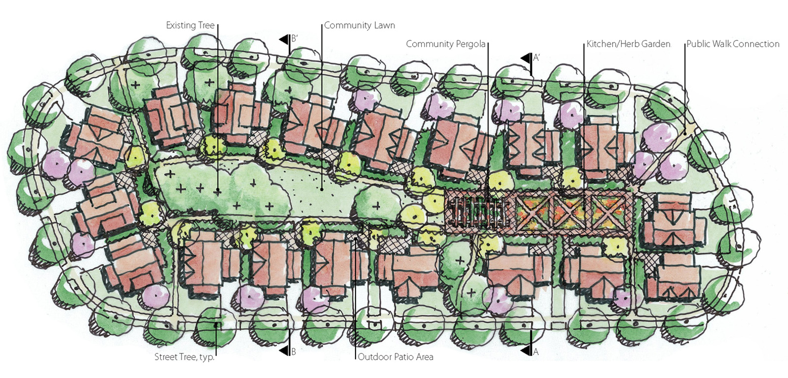 Pateros Creek DRAFT Courtyard Plan