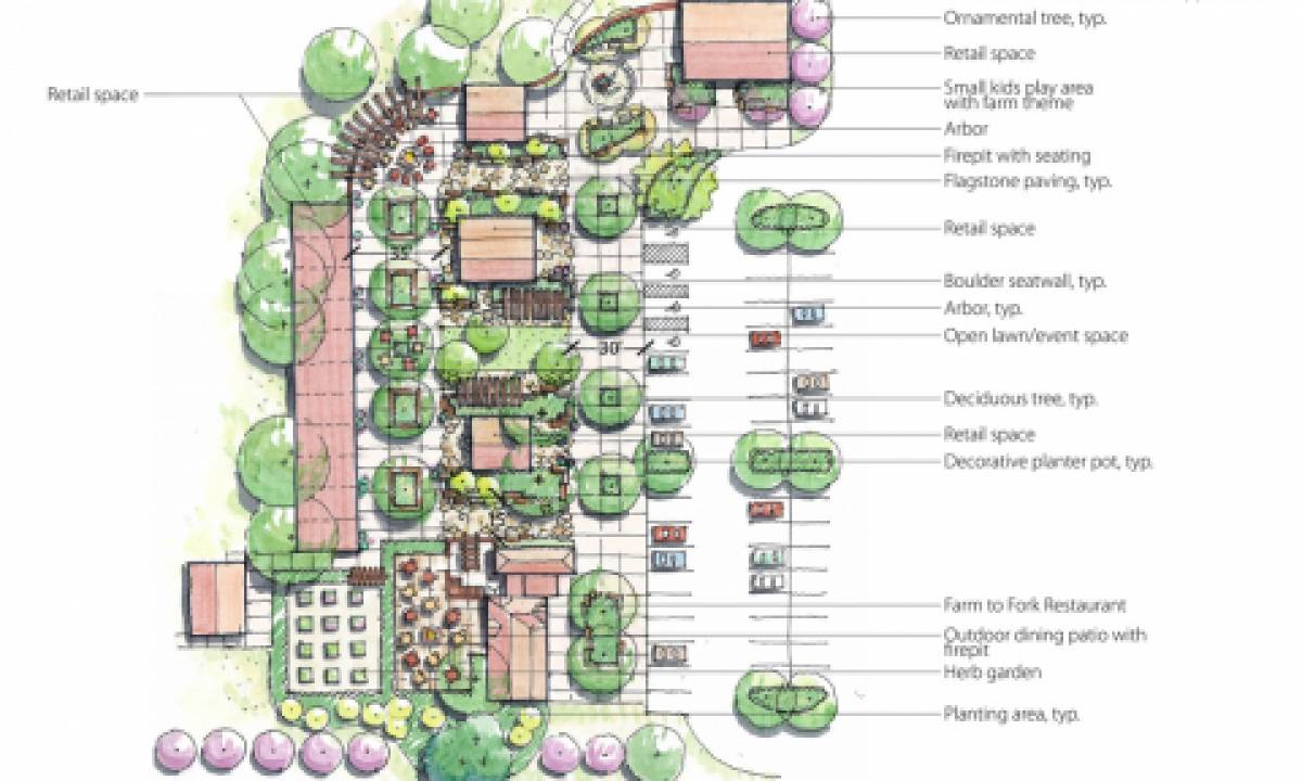 Enlargement of Jessup Farm Artisan Village Plan